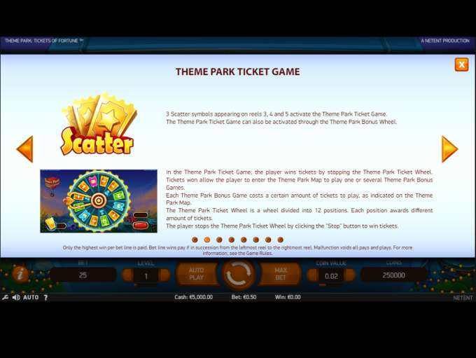 Game Review Theme Park: Tickets of Fortune