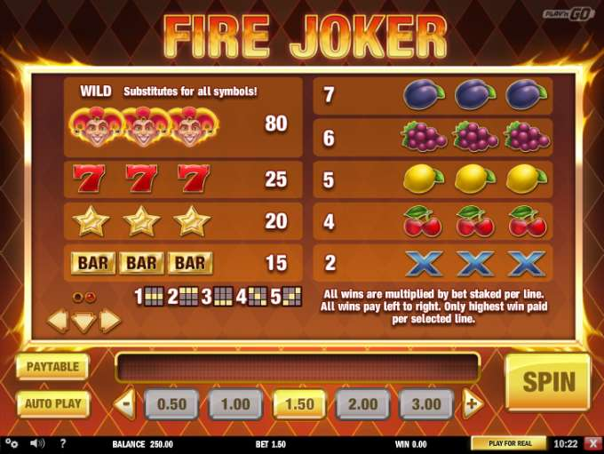 Game Review Fire Joker