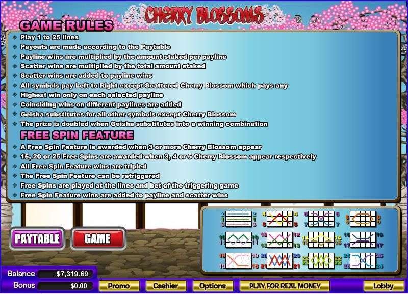 Game Review Cherry Blossoms