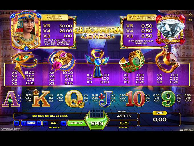 Game Review Cleopatra Jewels