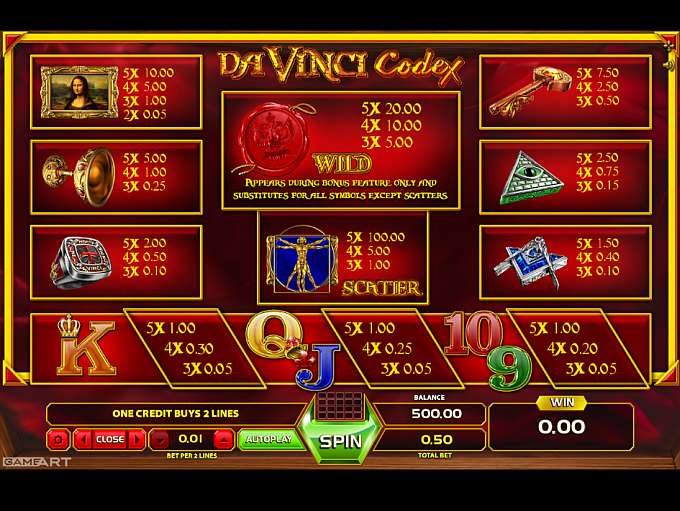 Game Review DaVinci Codex
