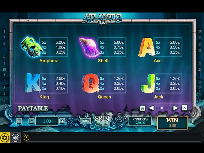 Atlantis: Wrath of Poseidon Dice Slot - Play Online for Free