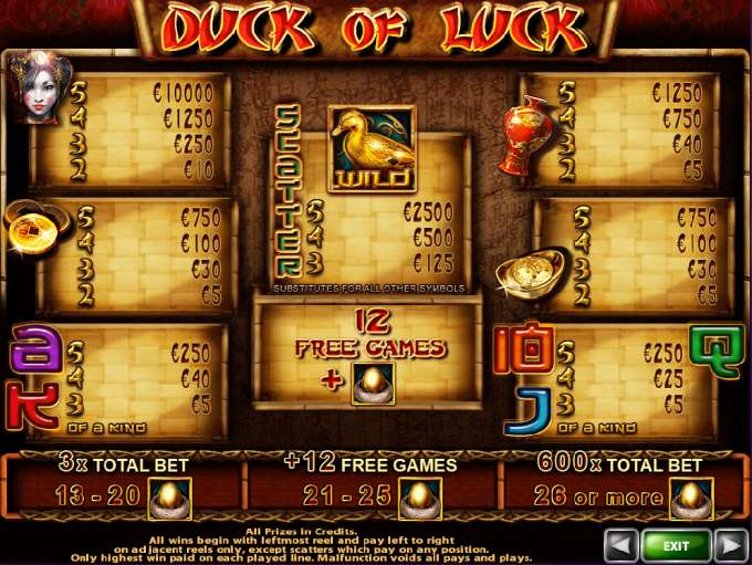 Game Review Duck of Luck
