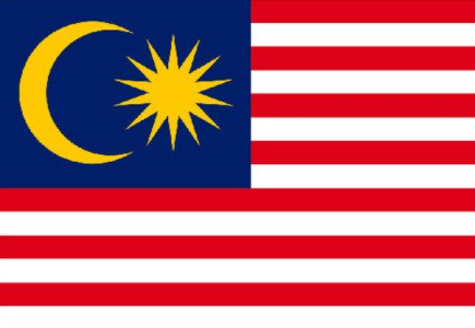 Malaysian Online Gambling Arrest
