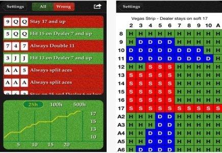 Blackjack Strategizer – New Blackjack Teaching App