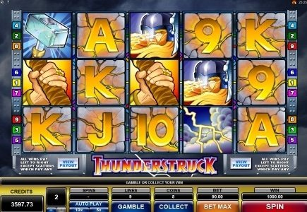 All Jackpots Player Hits $303,360 on Thunderstruck