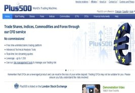 Plus500 Shareholders Support Playtech's Acquisition Bid