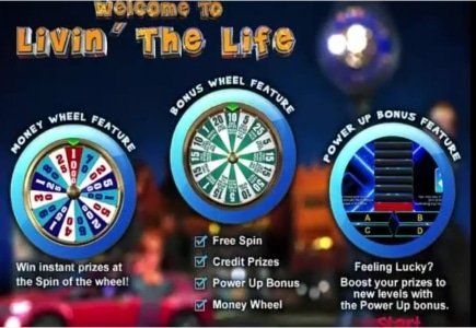 Slots Vendor Is Asking: Are You Living the life?